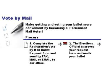 Go Green Get Your Sample Ballot On Line Instead Of In The Mail Click This Button And Complete The Form